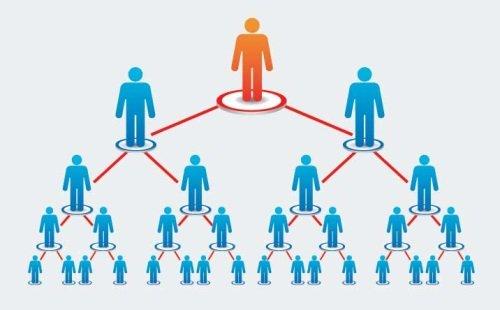 Принцип сетевого маркетинга