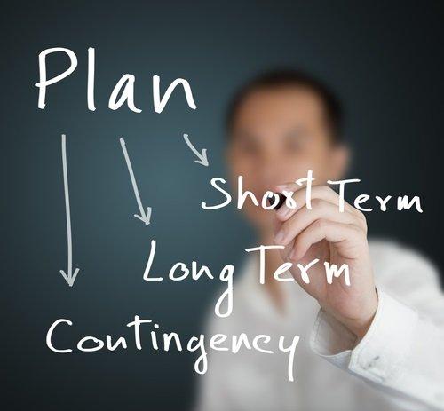 План бизнеса