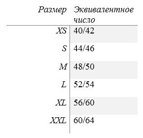 Размер одежды в буквах