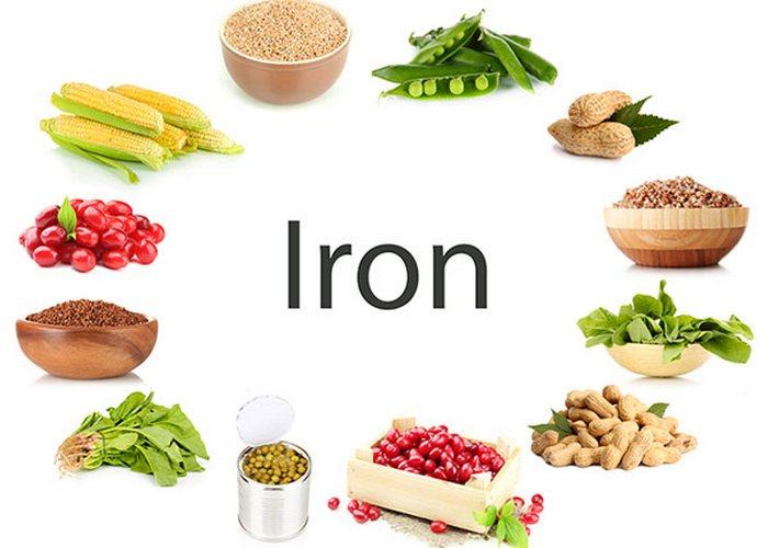 Продукты с максимальным количеством железа