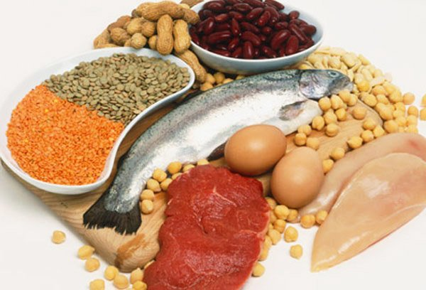 Группы продуктов, содержащих белок