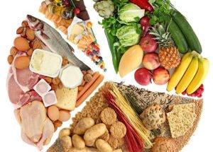 Углеводы в питании человека